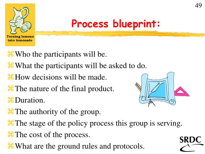 Process blueprint