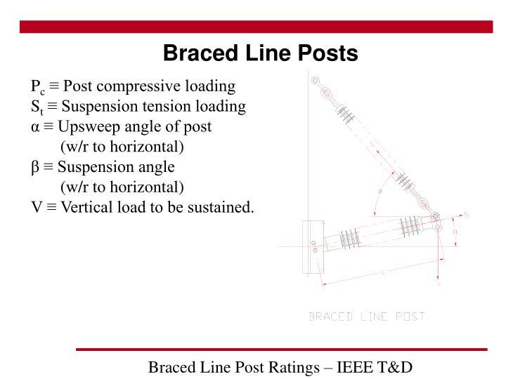 Braced Line Posts