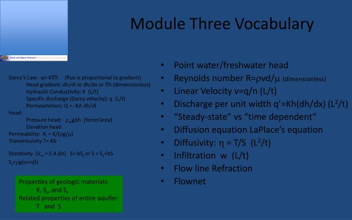 Module three vocabulary