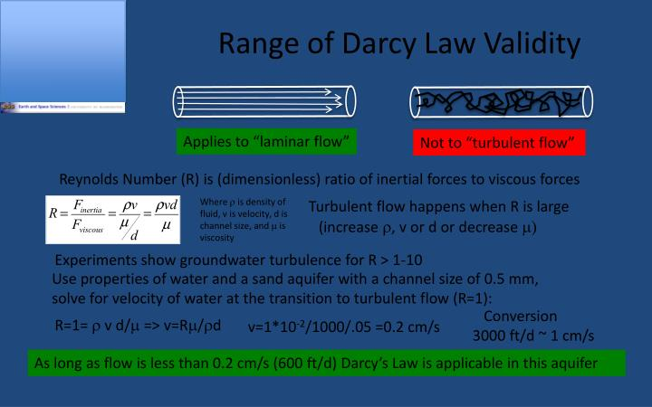 Range of Darcy Law Validity