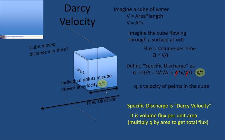 Darcy Velocity