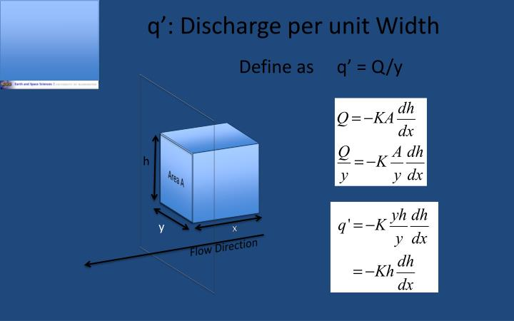 q': Discharge per unit Width