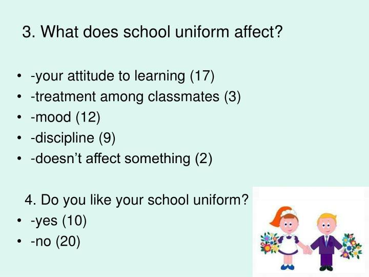 3. What does school uniform affect?