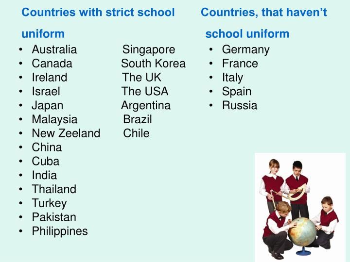 Australia              Singapore