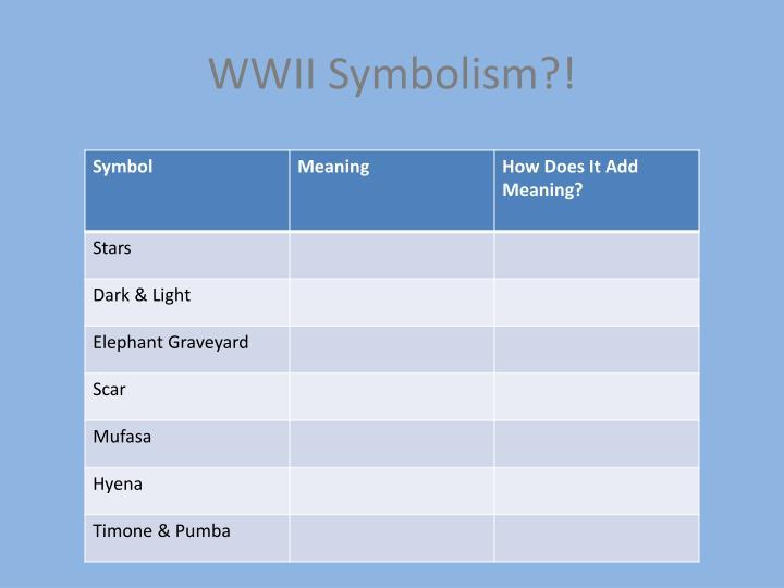 WWII Symbolism?!