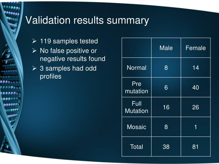 Validation results summary