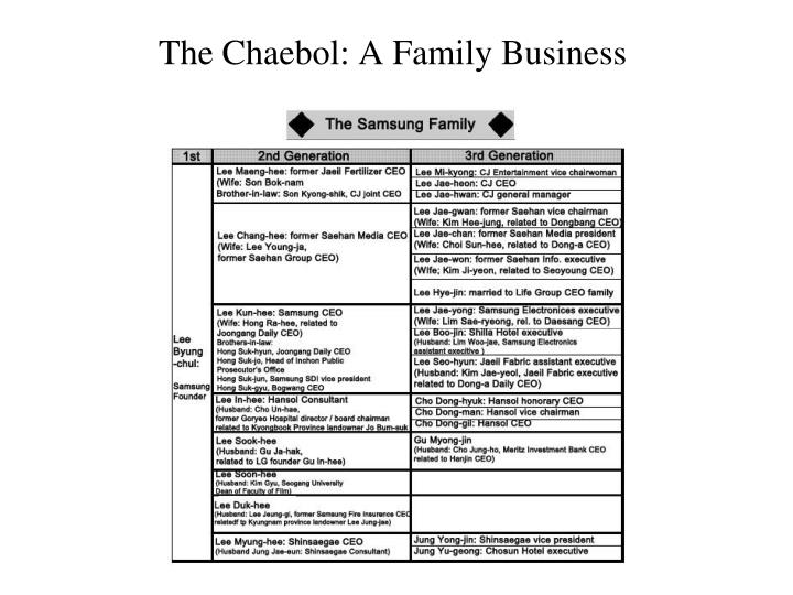 The Chaebol: A Family Business