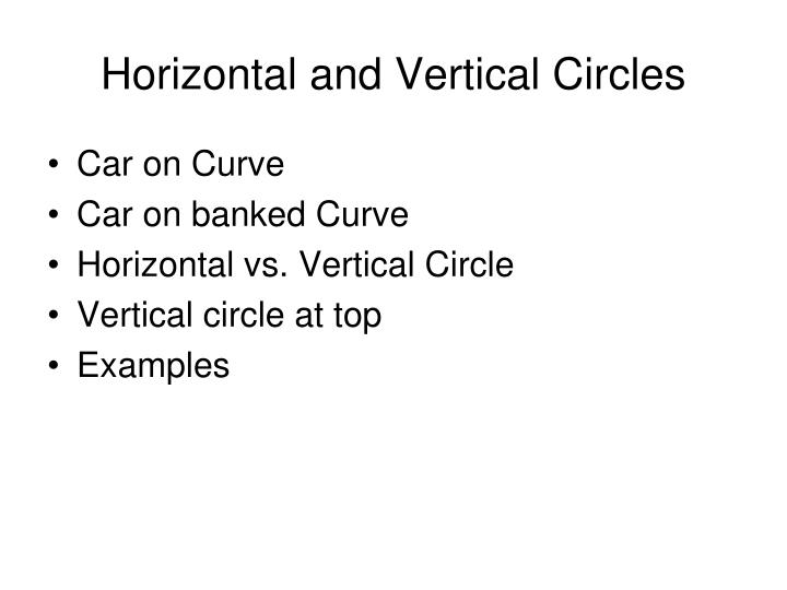 Horizontal and vertical circles