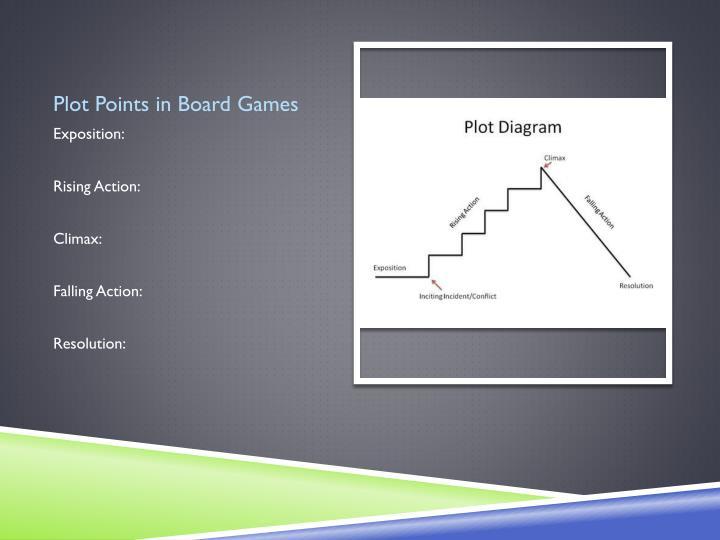 Plot Points in Board Games