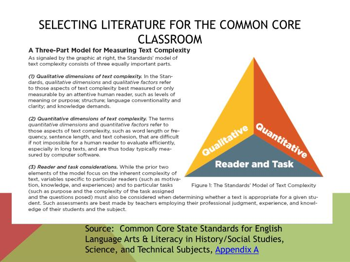 Selecting Literature for the Common Core Classroom