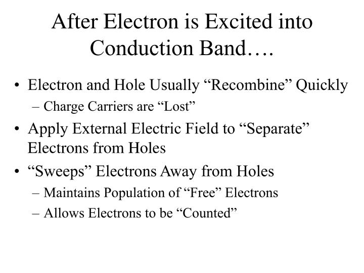 After Electron is Excited into Conduction Band….