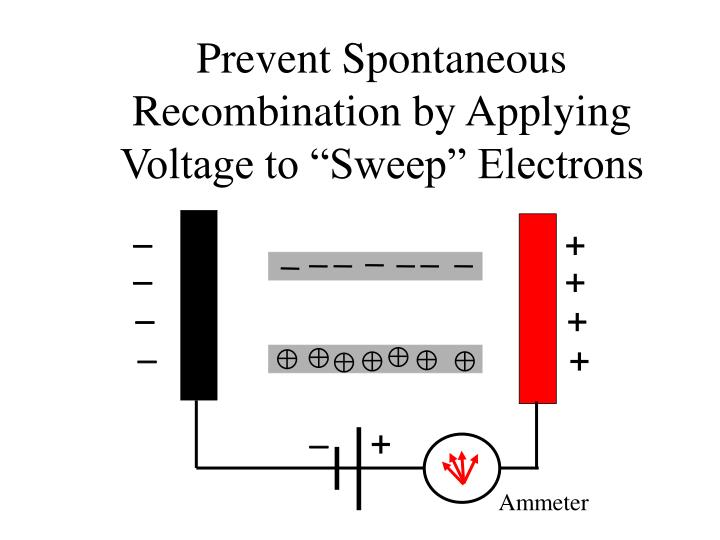 "Prevent Spontaneous Recombination by Applying Voltage to ""Sweep"" Electrons"