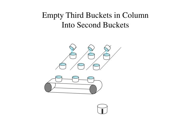 Empty Third Buckets in Column