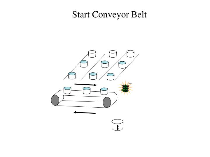 Start Conveyor Belt
