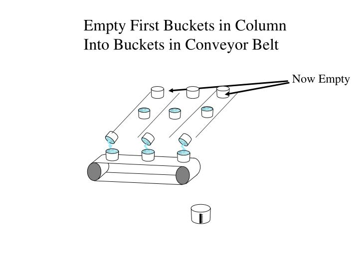 Empty First Buckets in Column