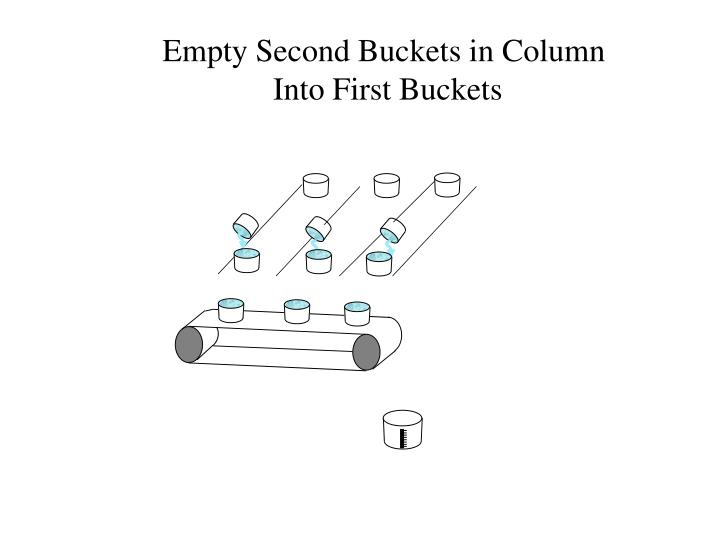 Empty Second Buckets in Column
