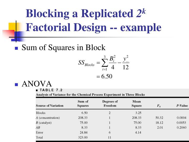 Blocking a Replicated