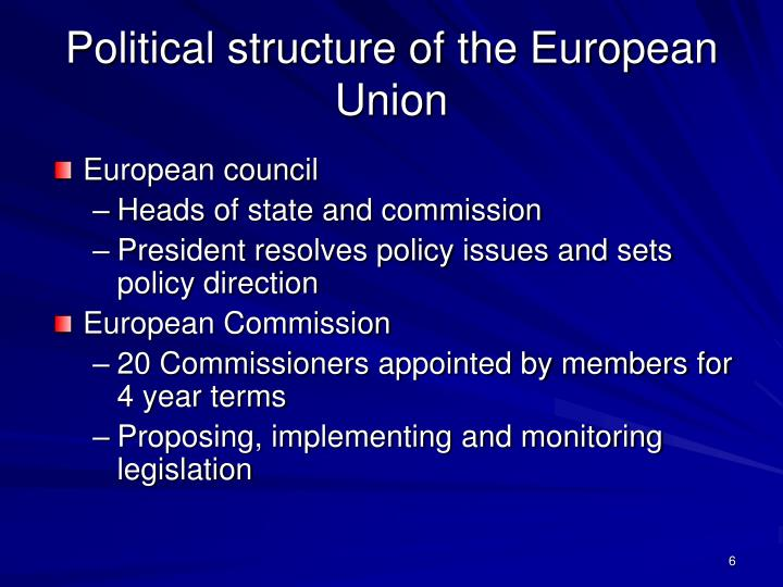Political structure of the European Union