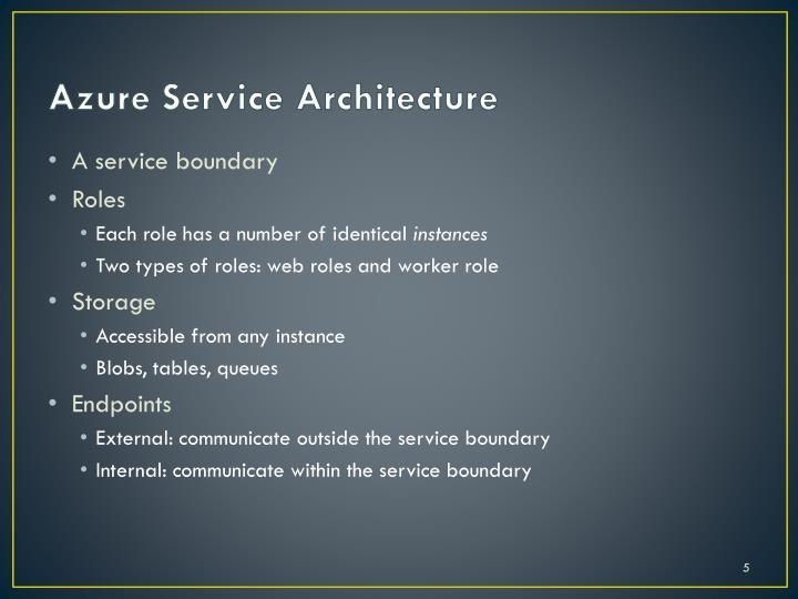 Azure Service Architecture