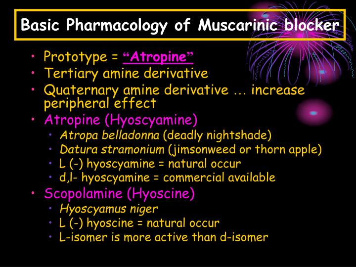 Basic Pharmacology of Muscarinic blocker