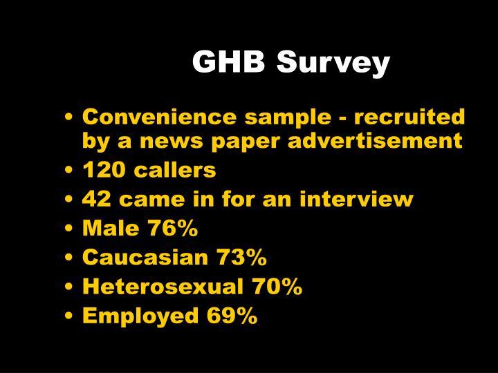 GHB Survey