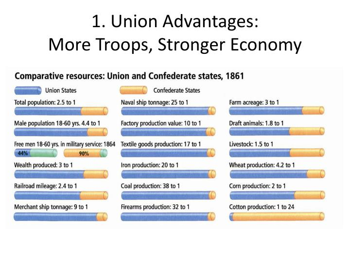 1 union advantages more troops stronger economy