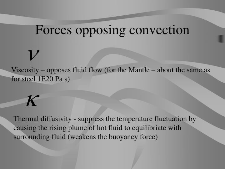 Forces opposing convection
