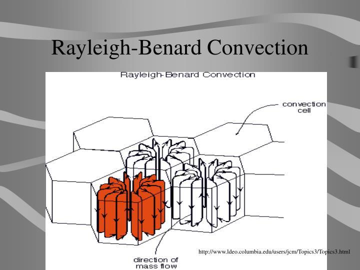 Rayleigh-Benard Convection