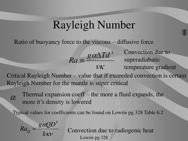 Rayleigh Number