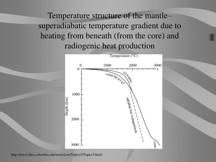 Temperature structure of the mantle– superadiabatic temperature gradient due to heating from beneath (from the core) and radiogenic heat production