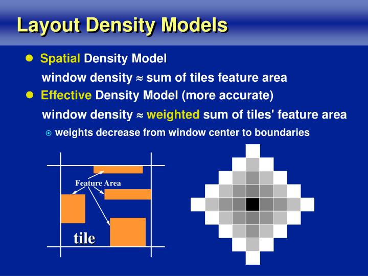 Layout Density Models