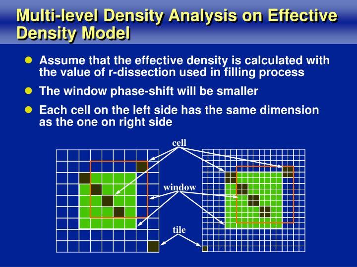 Multi-level Density Analysis on Effective Density Model