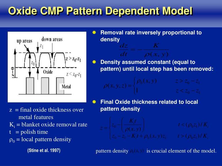 Oxide CMP Pattern Dependent Model