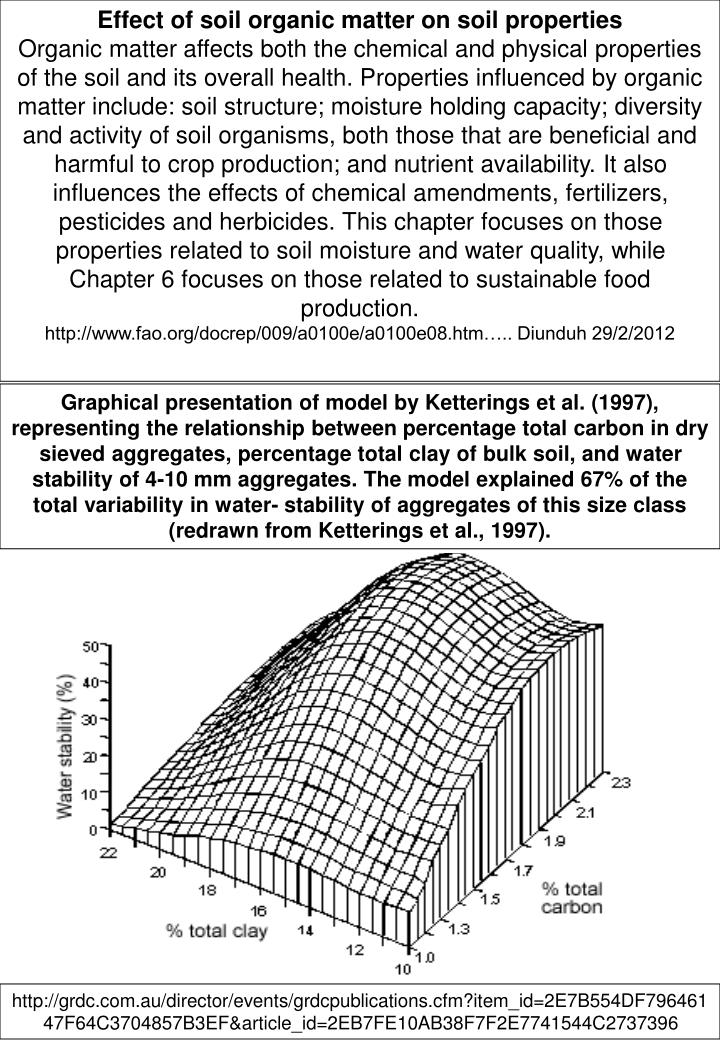 Effect of soil organic matter on soil properties