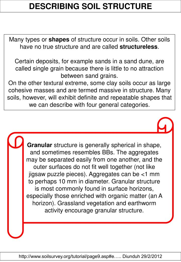DESCRIBING SOIL STRUCTURE