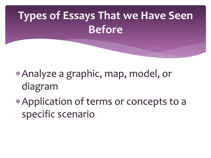 Types of essays that we have seen before