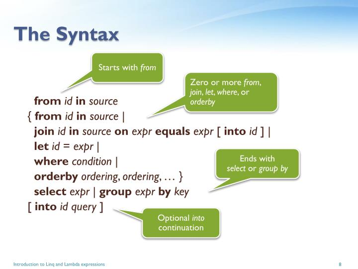 The Syntax