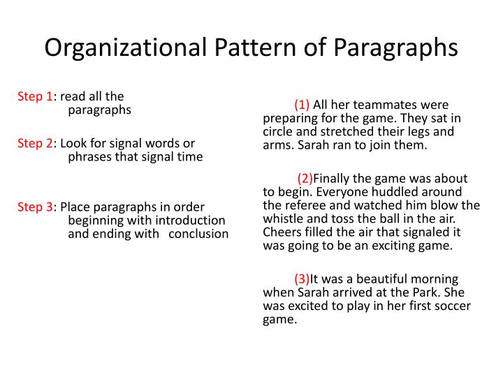 Organizational Pattern of Paragraphs