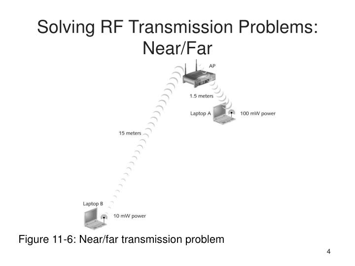 Solving RF Transmission Problems: Near/Far