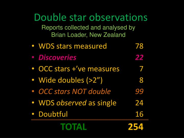 Double star observations