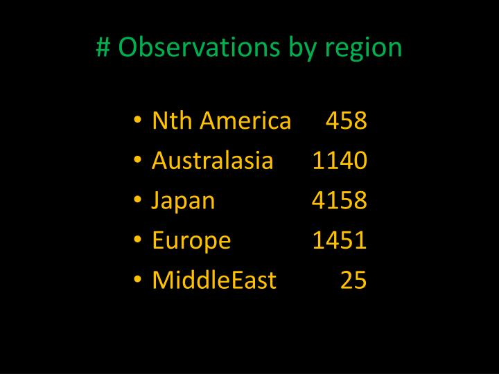 Observations by region