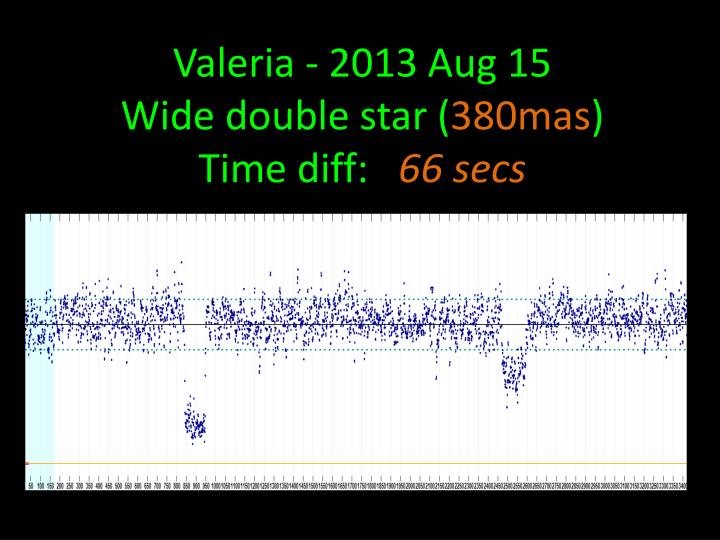 Valeria - 2013 Aug 15