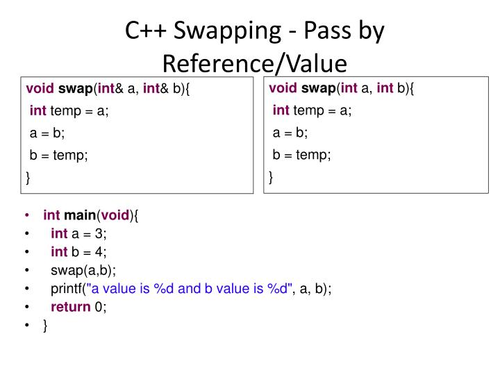 C++ Swapping - Pass by Reference/Value