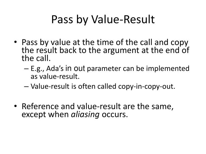 Pass by Value-Result