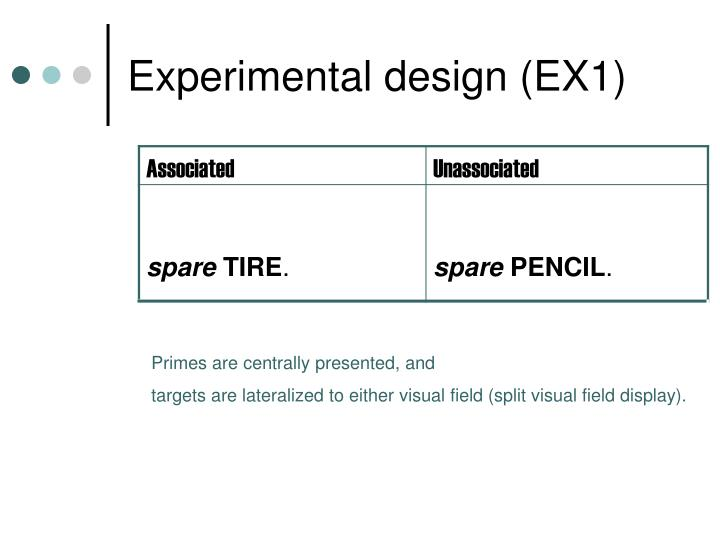 Experimental design (EX1)