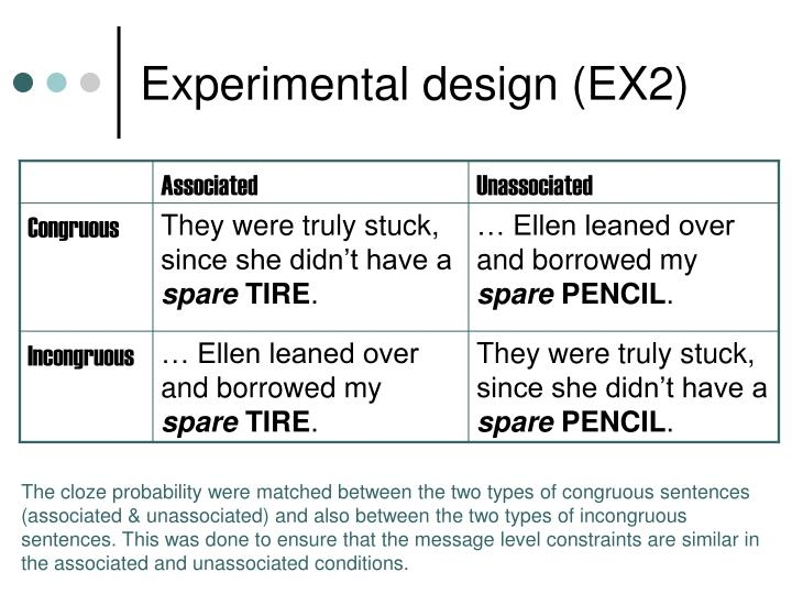 Experimental design (EX2)