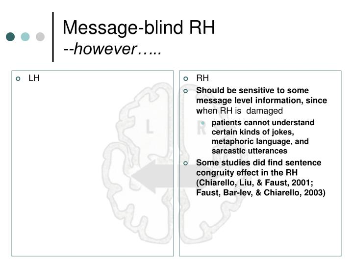 Message-blind RH