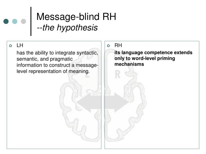 Message blind rh the hypothesis