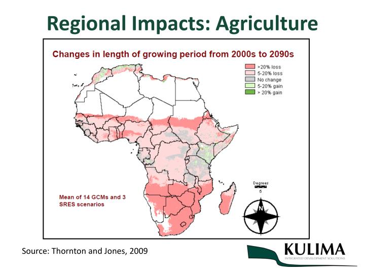 Regional Impacts: Agriculture