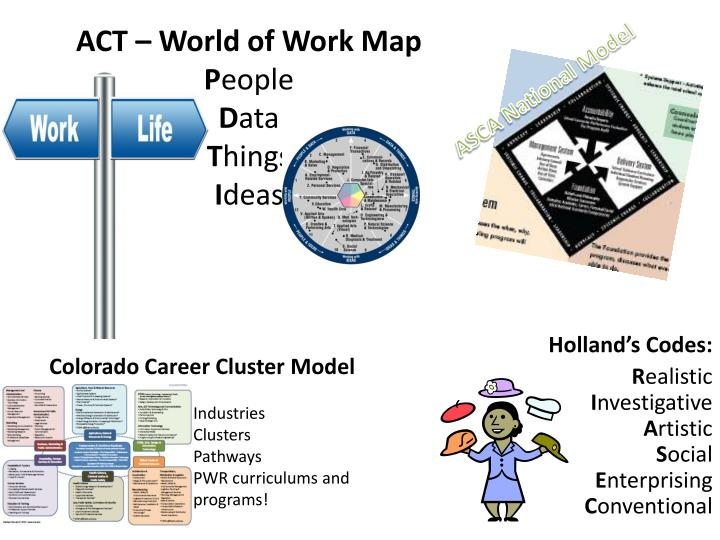 ACT – World of Work Map